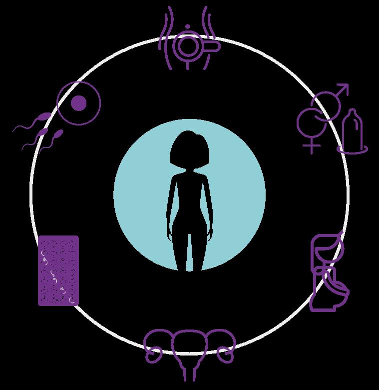 https://totalwomenshealthmia.com/wp-content/uploads/2020/09/Untitled-design-1.png